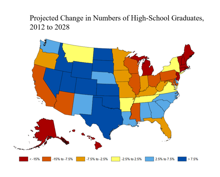 Projecxted change in high school graduates graphic